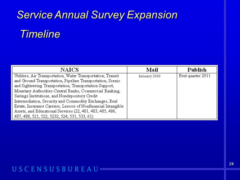 24 Service Annual Survey Expansion Timeline Timeline January 2010