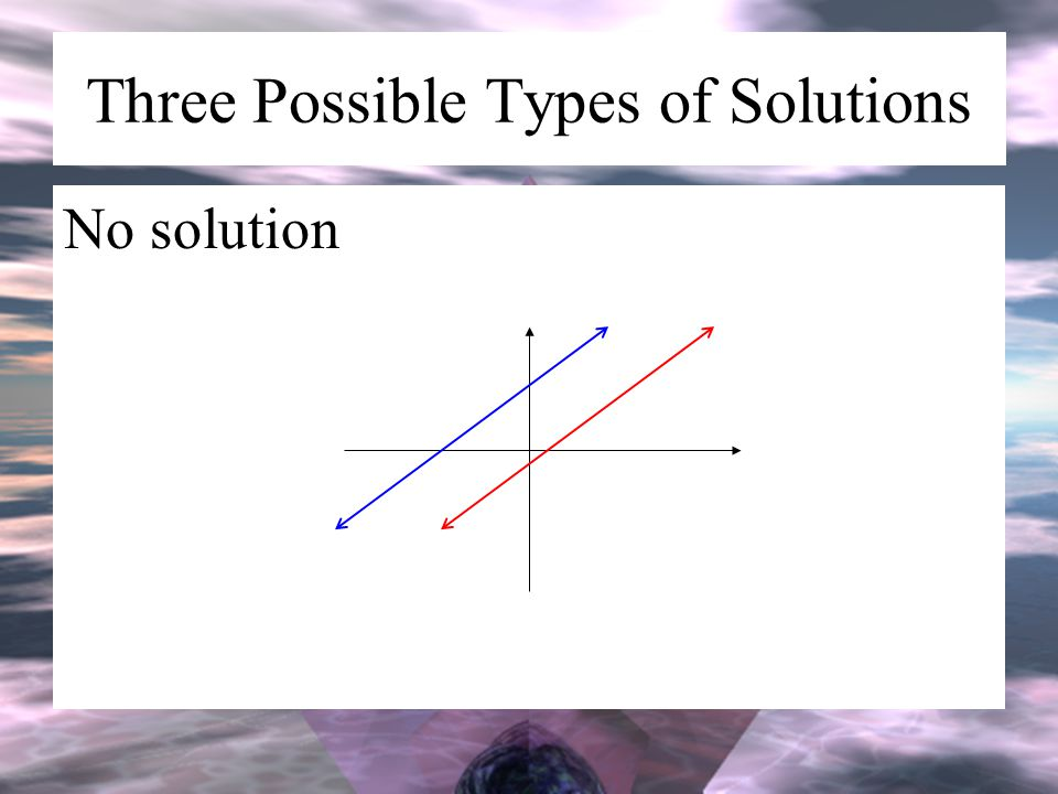 Three Possible Types of Solutions No solution
