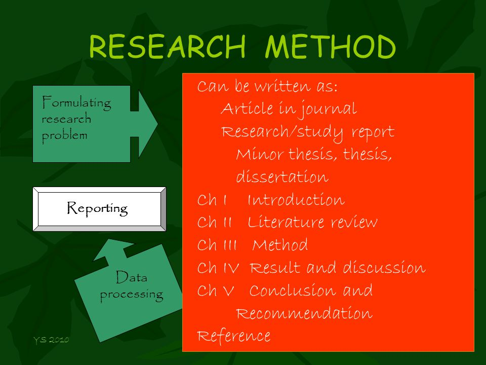 RESEARCH METHOD Formulating research problem Conceptualizing research design Constructing instrument Selecting samples Research proposal Data processing Reporting Data collection Can be written as: Article in journal Research/study report Minor thesis, thesis, dissertation Ch I Introduction Ch II Literature review Ch III Method Ch IV Result and discussion Ch V Conclusion and Recommendation Reference YS 2010