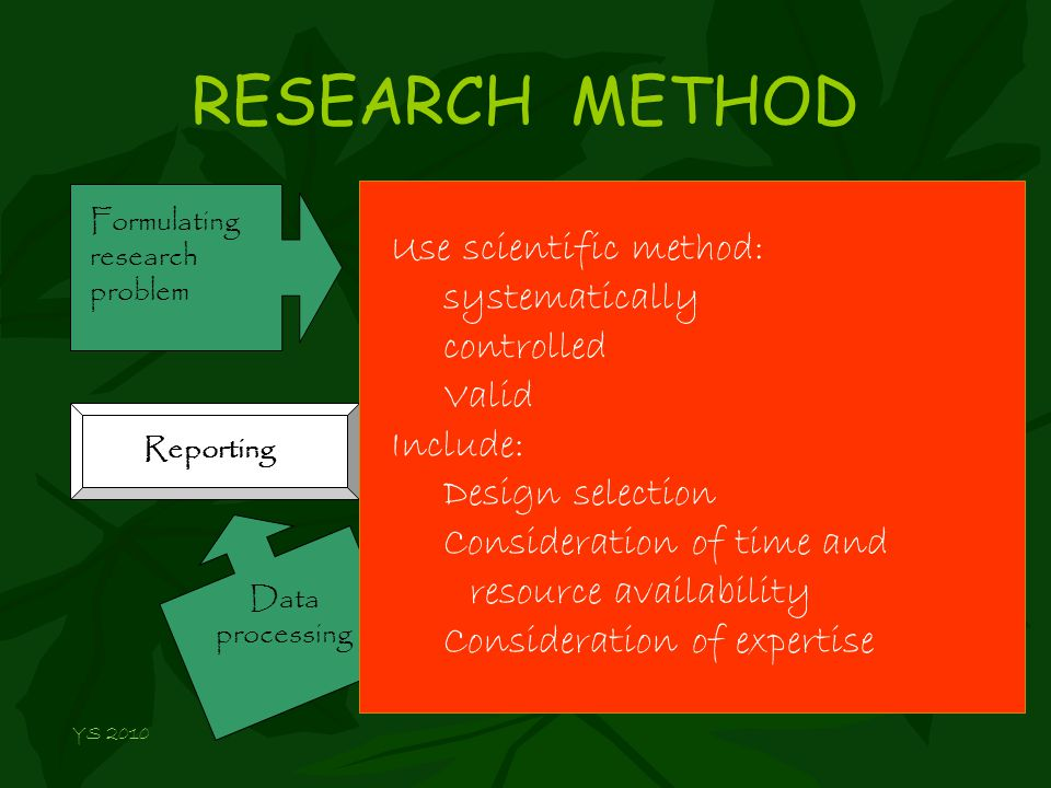 RESEARCH METHOD Formulating research problem Conceptualizing research design Constructing instrument Selecting samples Research proposal Data processing Reporting Data collection Use scientific method: systematically controlled Valid Include: Design selection Consideration of time and resource availability Consideration of expertise YS 2010