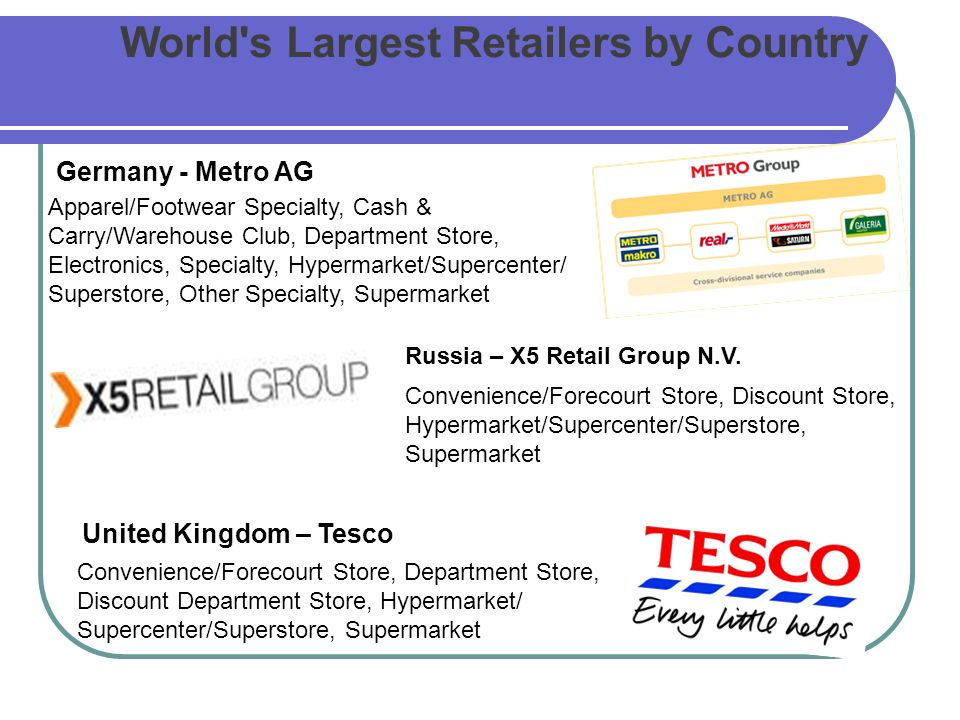 Global & Indian retail overview Presented by : Jwala Nayak - 41