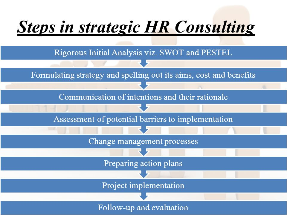 Steps in strategic HR Consulting Follow-up and evaluation Project implementation Preparing action plans Change management processes Assessment of potential barriers to implementation Communication of intentions and their rationale Formulating strategy and spelling out its aims, cost and benefits Rigorous Initial Analysis viz.