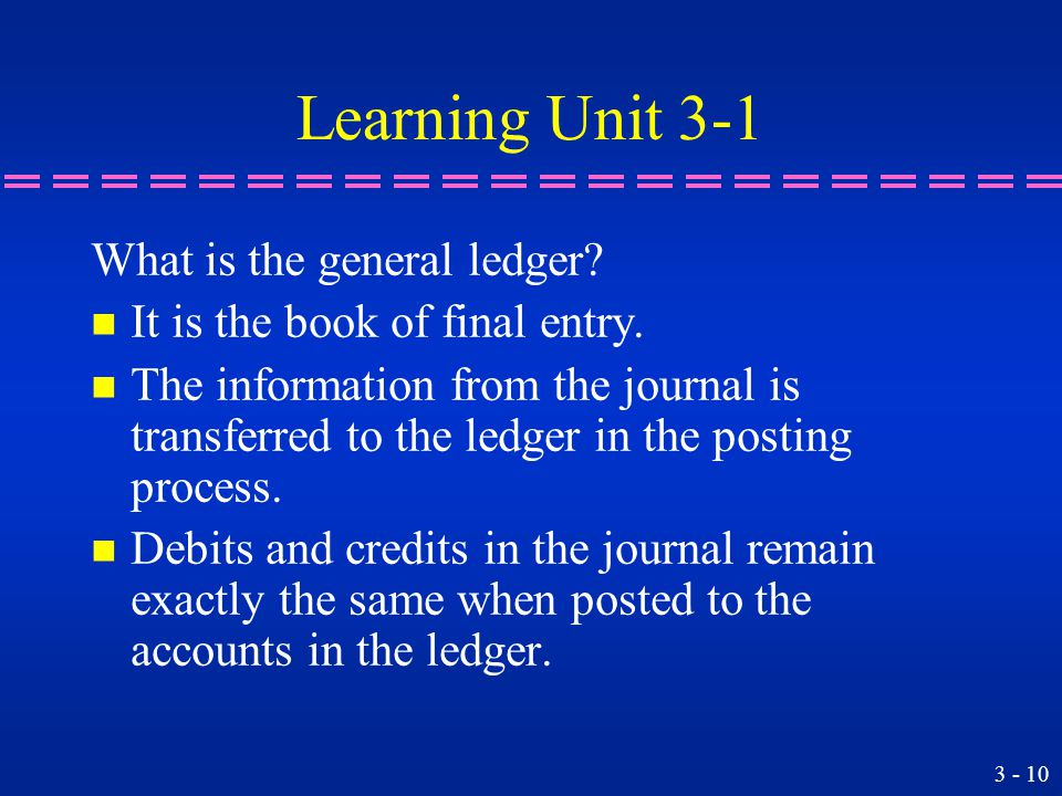 Learning Unit 3-1 What is the general ledger.