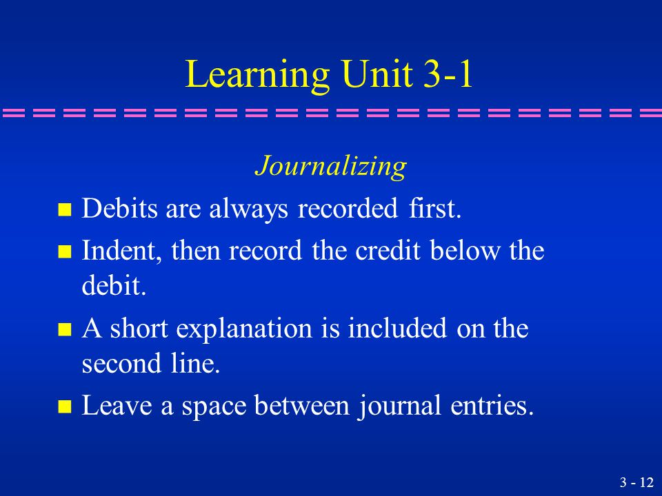 Learning Unit 3-1 Journalizing n Debits are always recorded first.