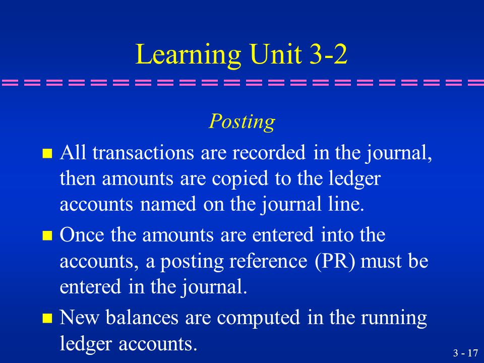 Learning Unit 3-2 Posting n All transactions are recorded in the journal, then amounts are copied to the ledger accounts named on the journal line.