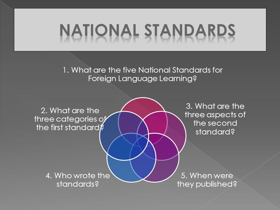 1. What are the five National Standards for Foreign Language Learning.