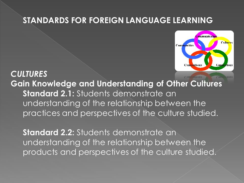 STANDARDS FOR FOREIGN LANGUAGE LEARNING CULTURES Gain Knowledge and Understanding of Other Cultures Standard 2.1: Students demonstrate an understanding of the relationship between the practices and perspectives of the culture studied.