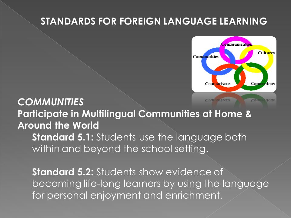 COMMUNITIES Participate in Multilingual Communities at Home & Around the World Standard 5.1: Students use the language both within and beyond the school setting.