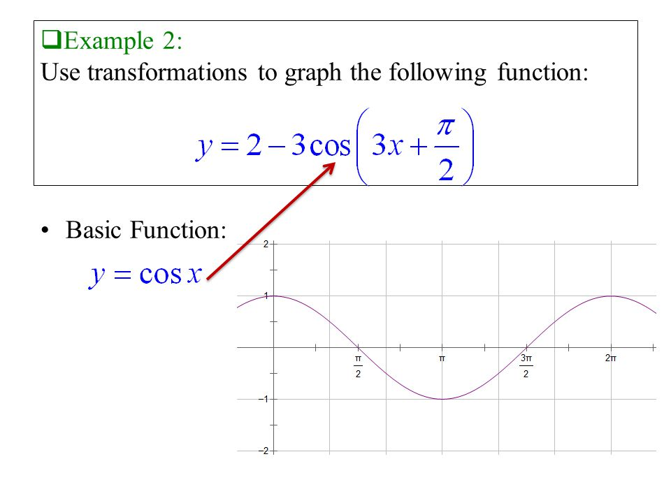  Example 2: Use transformations to graph the following function: Basic Function: