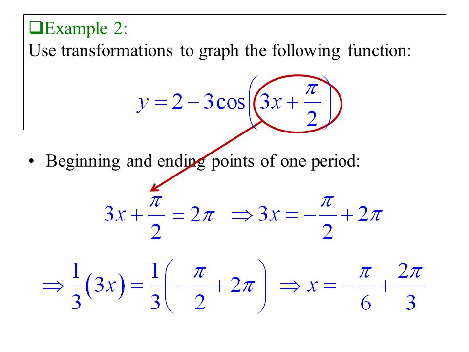  Example 2: Use transformations to graph the following function: Beginning and ending points of one period: