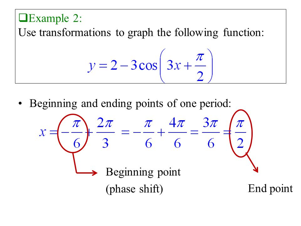  Example 2: Use transformations to graph the following function: Beginning and ending points of one period: End point Beginning point (phase shift)