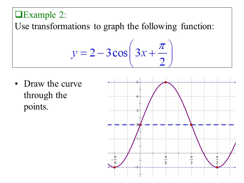  Example 2: Use transformations to graph the following function: Draw the curve through the points.