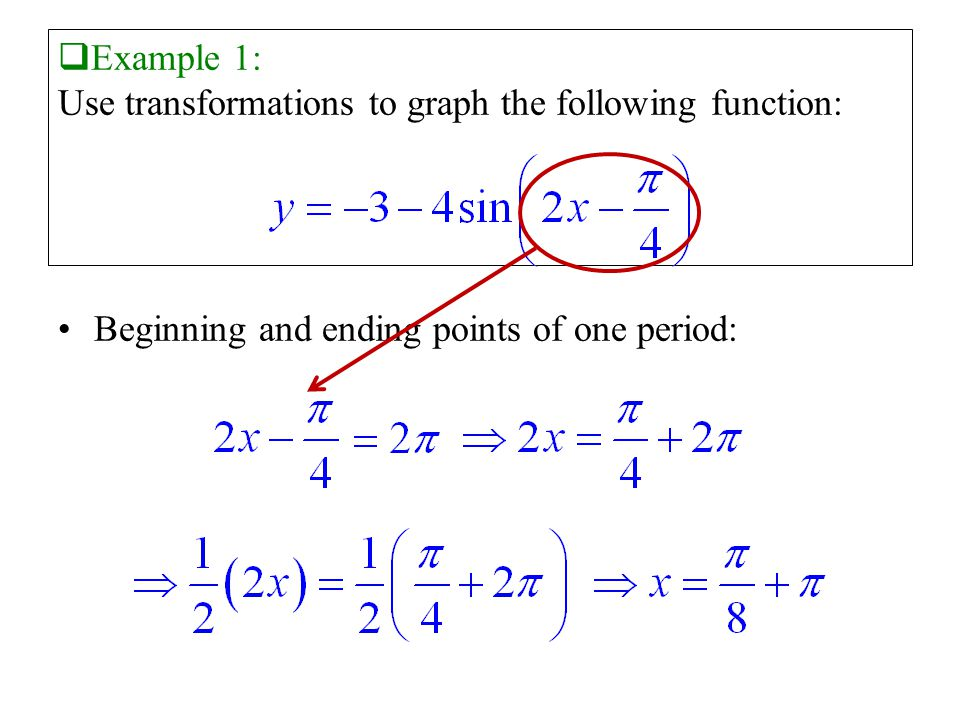  Example 1: Use transformations to graph the following function: Beginning and ending points of one period: