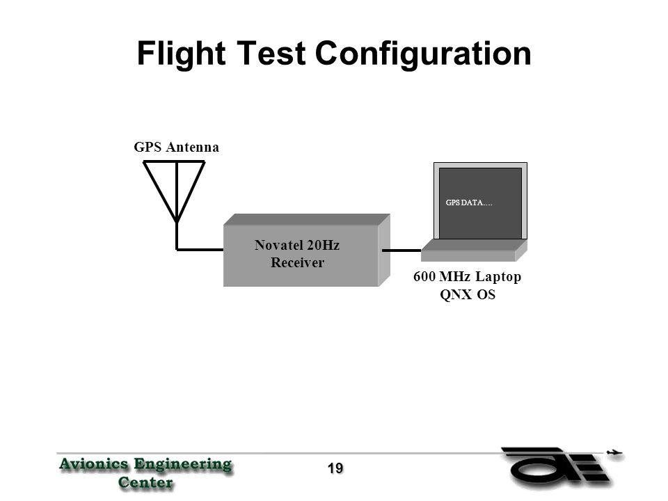 Design Development of the General Aviation Enhanced Head-Up