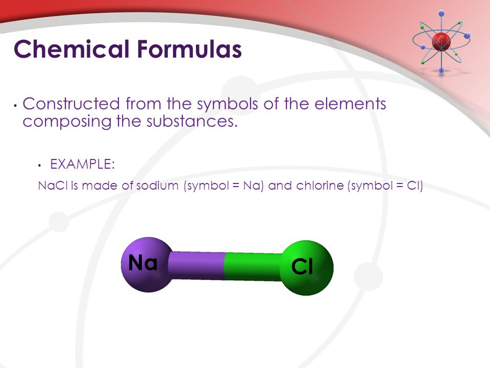 Chemical Symbols And Formulas Compounds Are Composed Of More Than