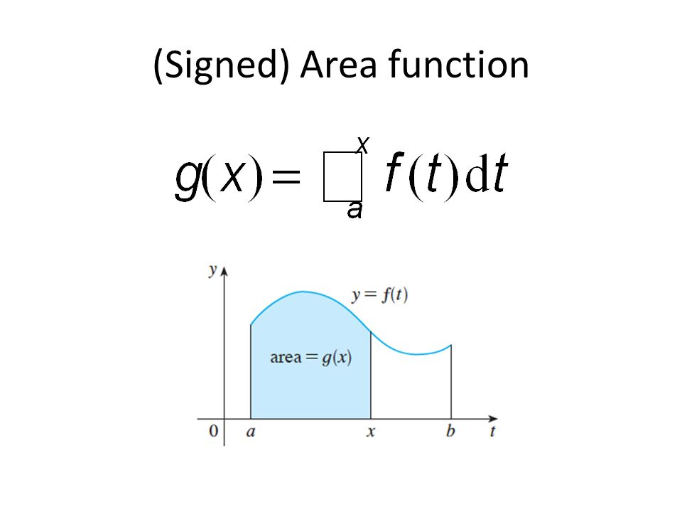 (Signed) Area function