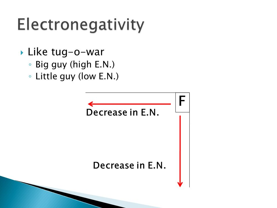  Like tug-o-war ◦ Big guy (high E.N.) ◦ Little guy (low E.N.) F Decrease in E.N.