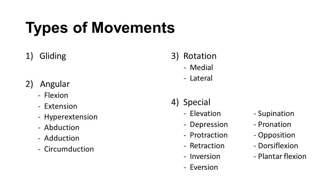 Chapter 7 Joint Movements Types Of Movements 1gliding 2 Angular