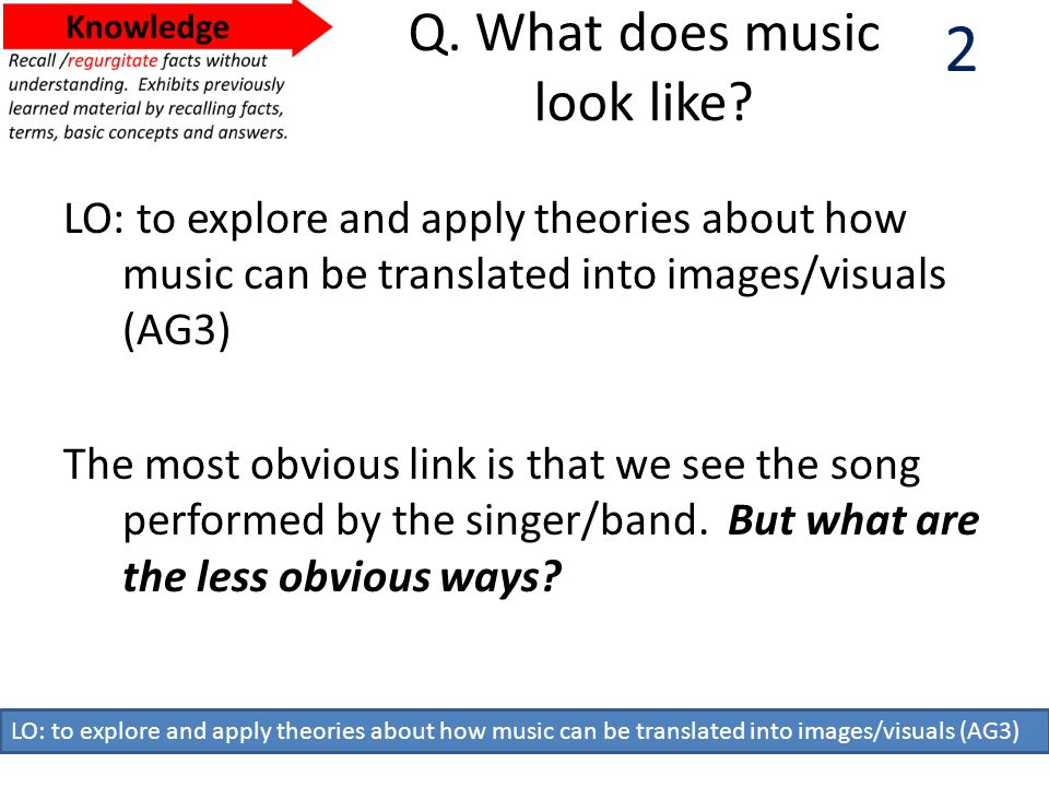 Music Videos 25/9/13  Q  What does music look like? Come up