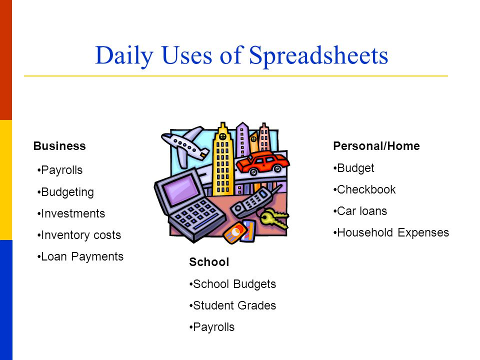 spreadsheets objective 6 01 demonstrate basic spreadsheet concepts