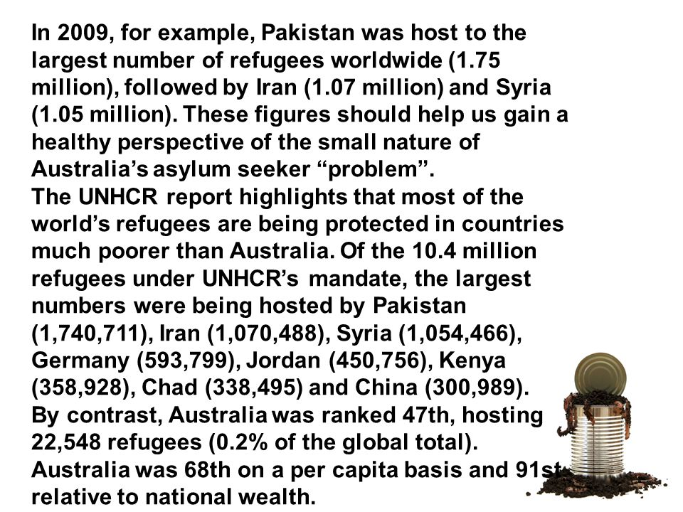 In 2009, for example, Pakistan was host to the largest number of refugees worldwide (1.75 million), followed by Iran (1.07 million) and Syria (1.05 million).