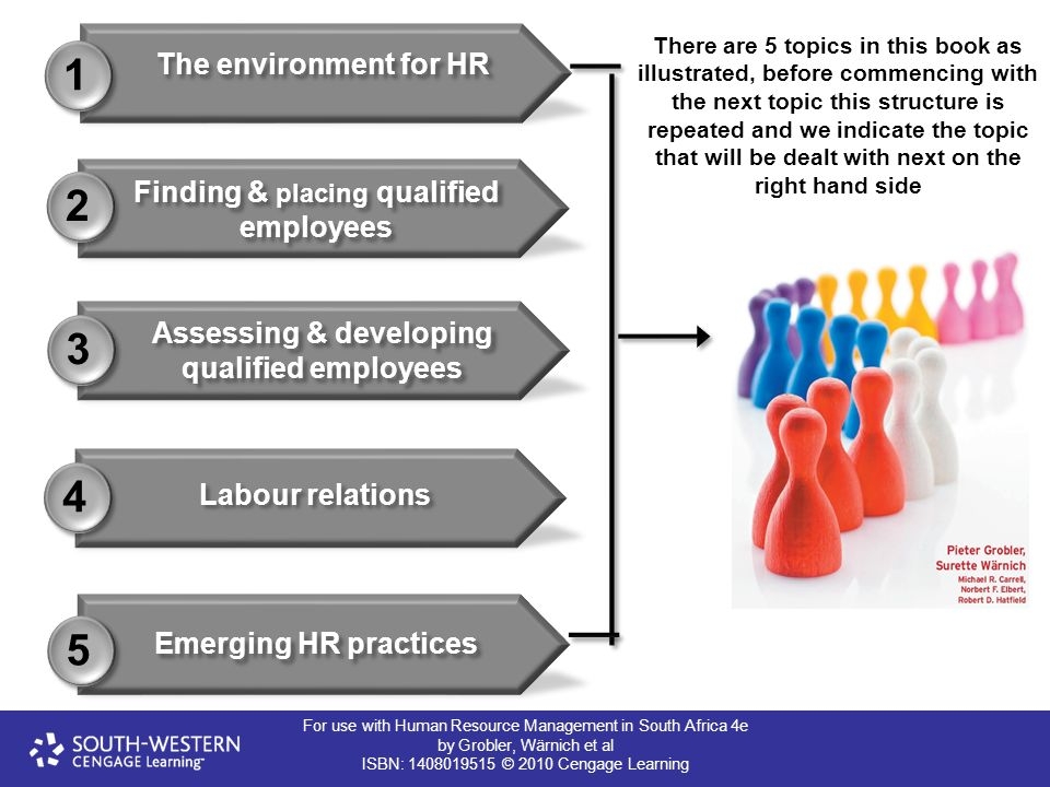 ppt topics hrm b leading teams powerpoint presentation id6324263