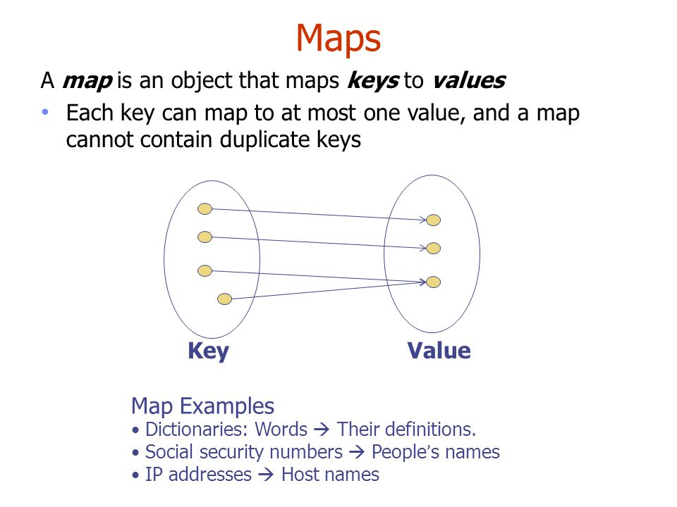 Maps A map is an object that maps keys to values Each key can map to at most one value, and a map cannot contain duplicate keys KeyValue Map Examples Dictionaries: Words  Their definitions.