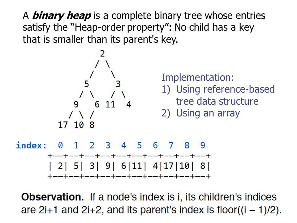 A binary heap is a complete binary tree whose entries satisfy the Heap-order property : No child has a key that is smaller than its parent s key.
