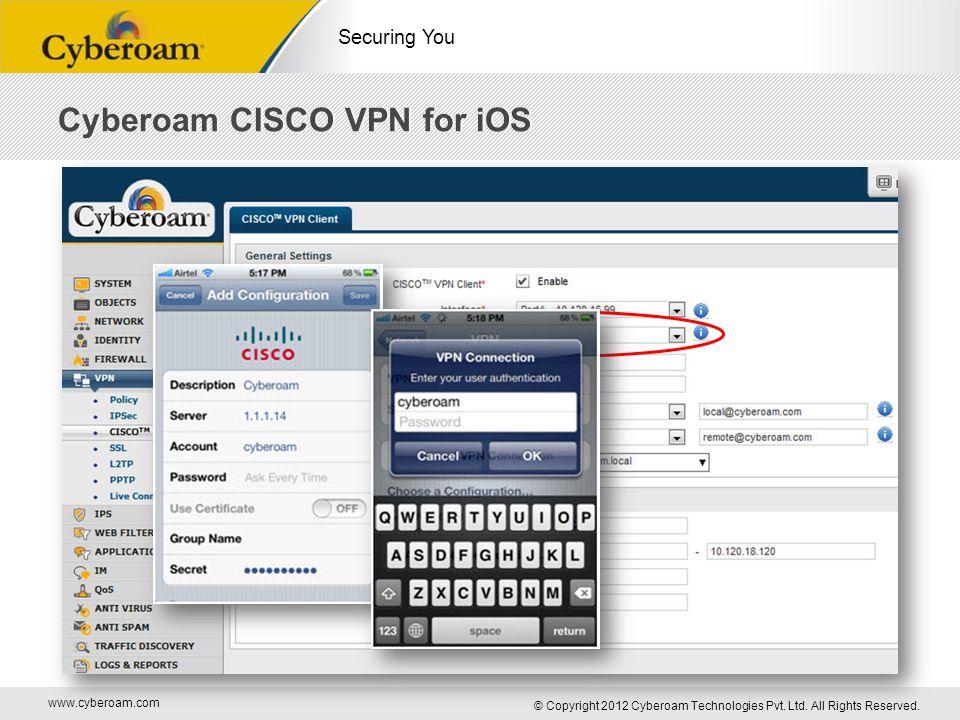 Copyright 2012 Cyberoam Technologies Pvt  Ltd  All Rights Reserved
