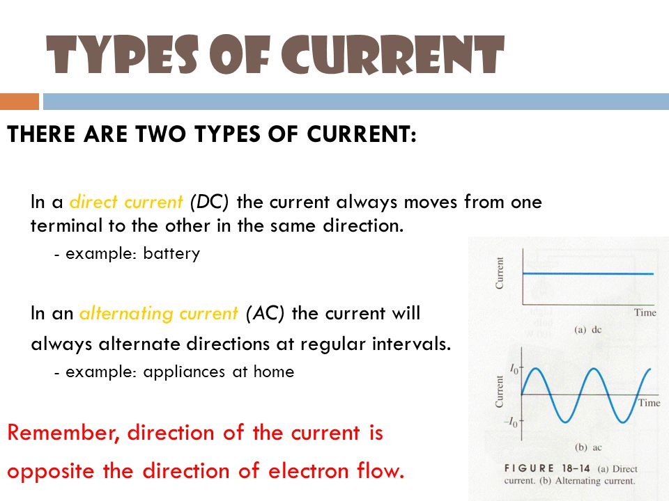 Types of Current THERE ARE TWO TYPES OF CURRENT:  In a direct current (DC) the current always moves from one terminal to the other in the same direction.