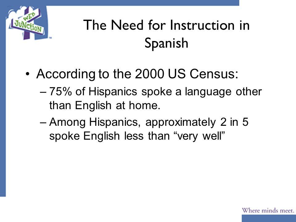 1 Spanish Language Outreach Program Workshop Empowering Library