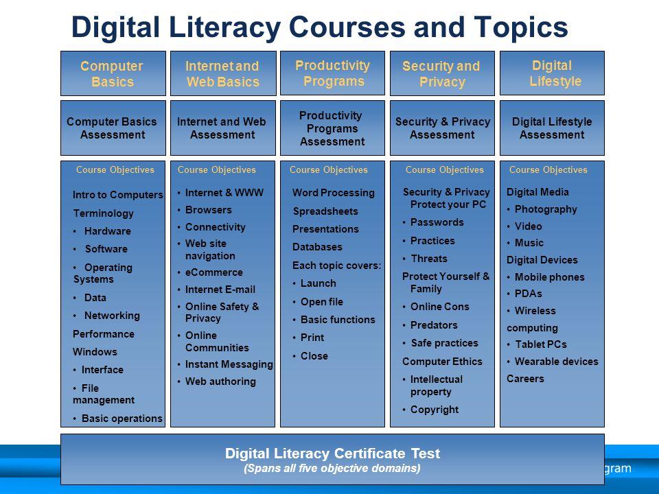 Digital Literacy Productivity Programs Digital Literacy Courses And