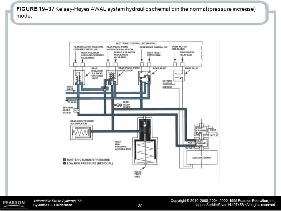 Automotive Brake Systems 5e By James D Halderman Copyright 2010. Wiring. Kelsey Hayes Rwal Wiring Diagram At Scoala.co