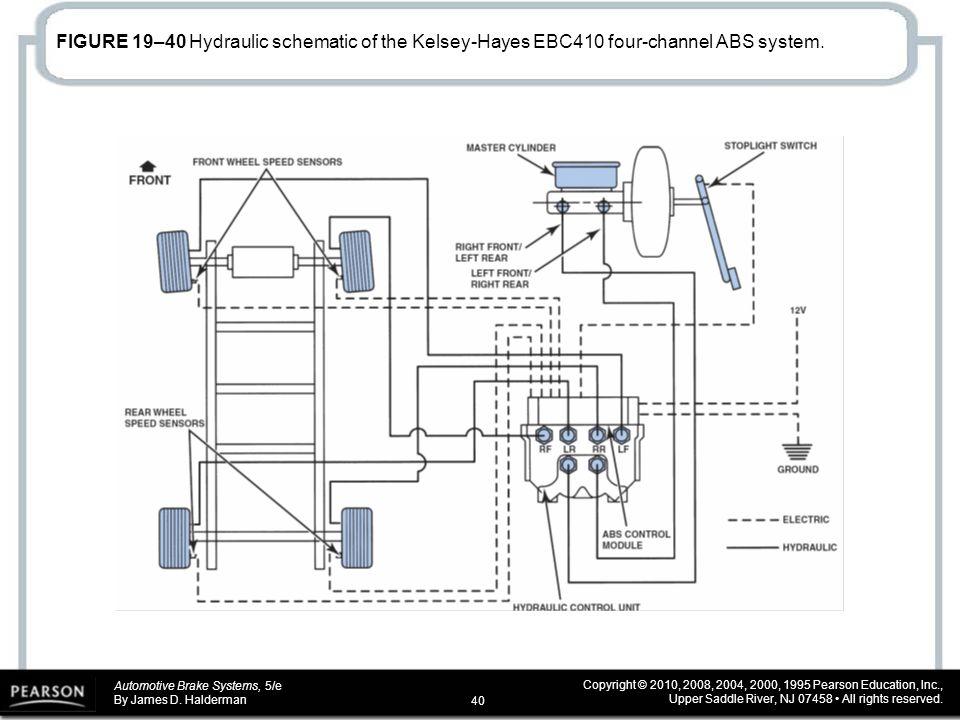 Automotive Brake Systems, 5/e By James D  Halderman