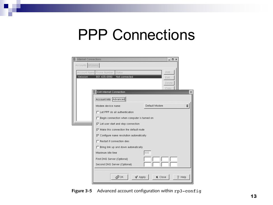 13 PPP Connections