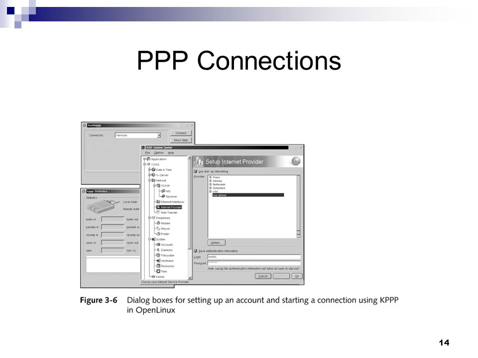 14 PPP Connections