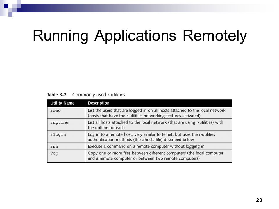 23 Running Applications Remotely