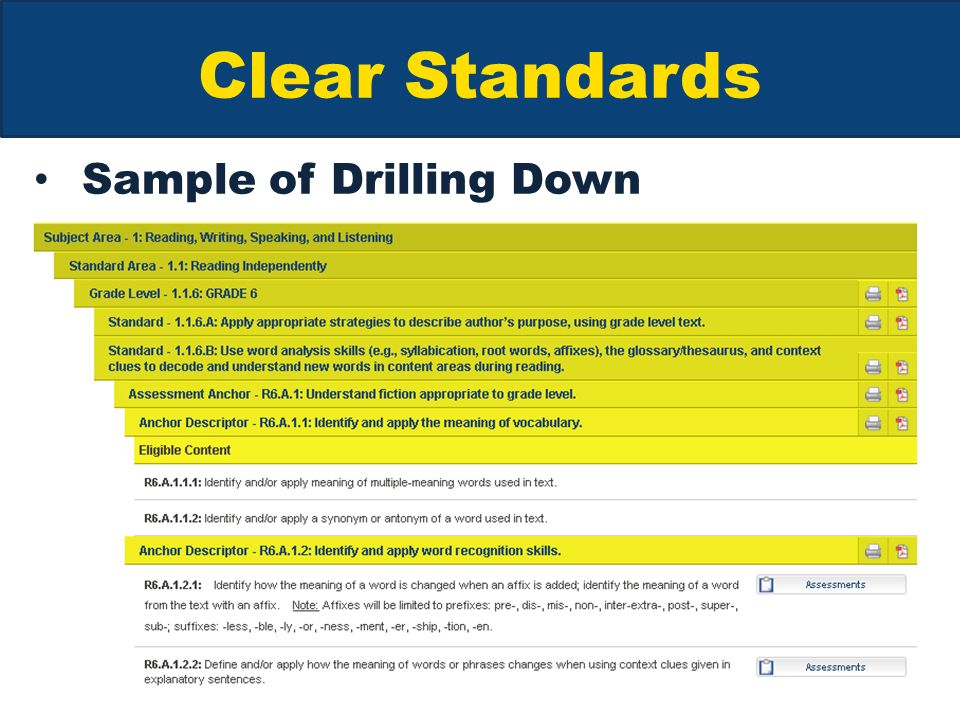 Clear Standards Sample of Drilling Down