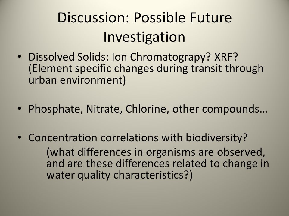 Discussion: Possible Future Investigation Dissolved Solids: Ion Chromatograpy.