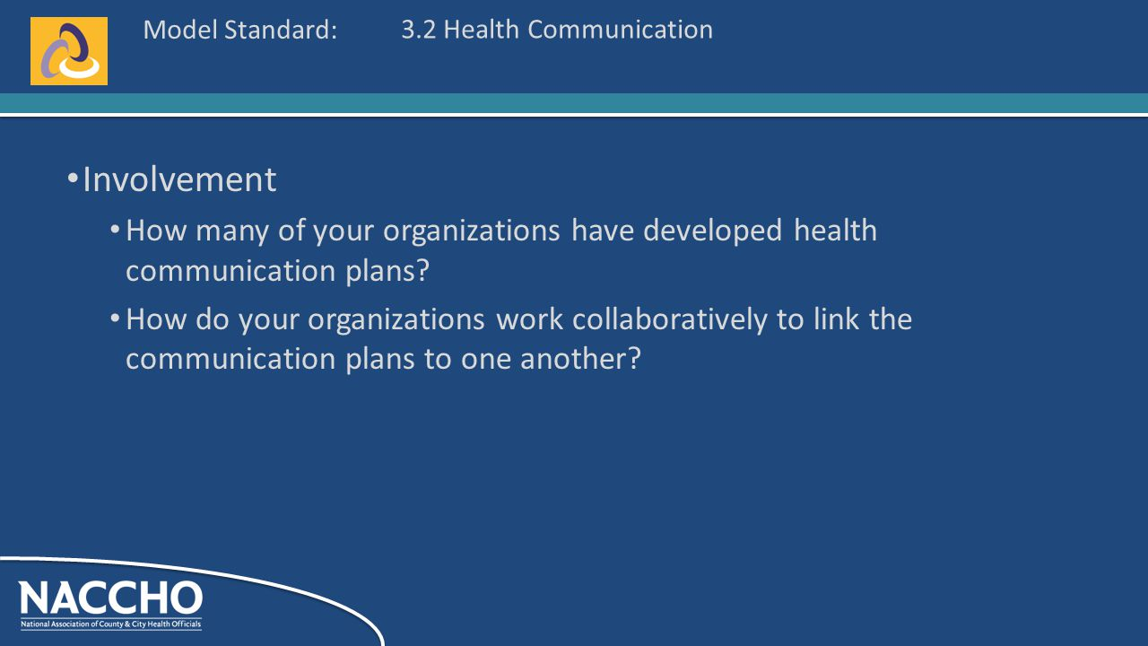 Model Standard: Involvement How many of your organizations have developed health communication plans.