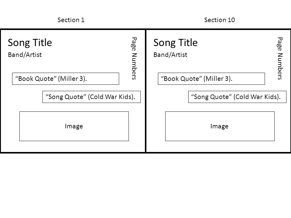 """Song Titles In Quotes Section 1Section 10 Song Title Band/Artist Page Numbers """"Book  Song Titles In Quotes"""