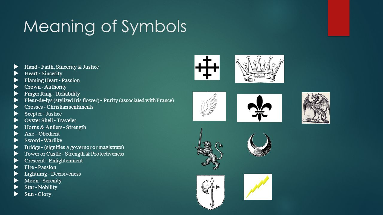 Coat Of Arms Background Information Coats Of Arms Date To The