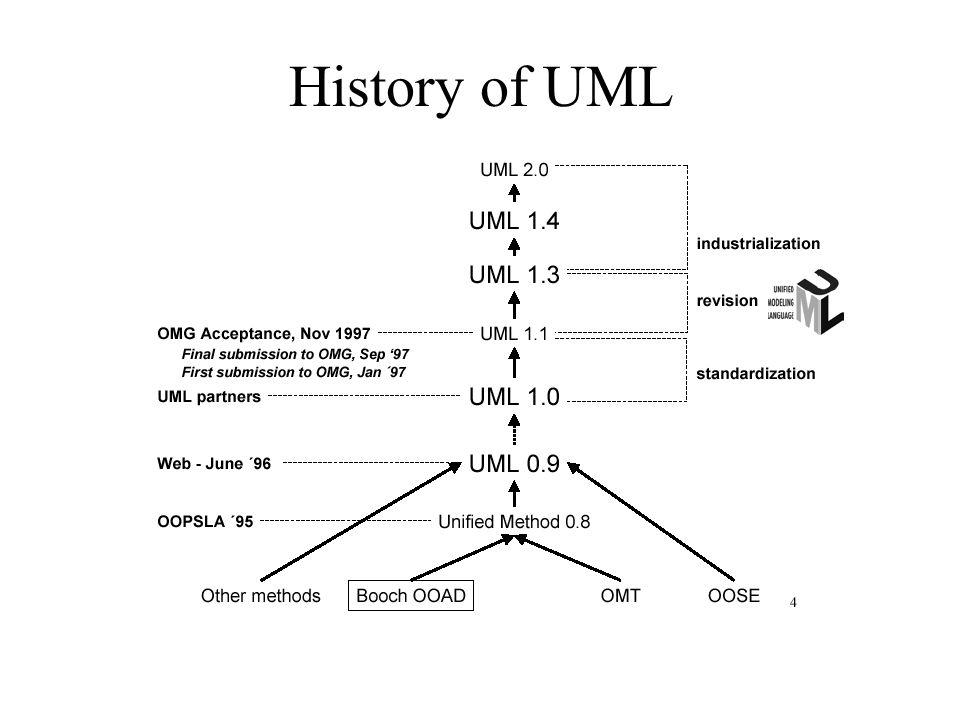 Omg Wiring Diagram - All Diagram Schematics on