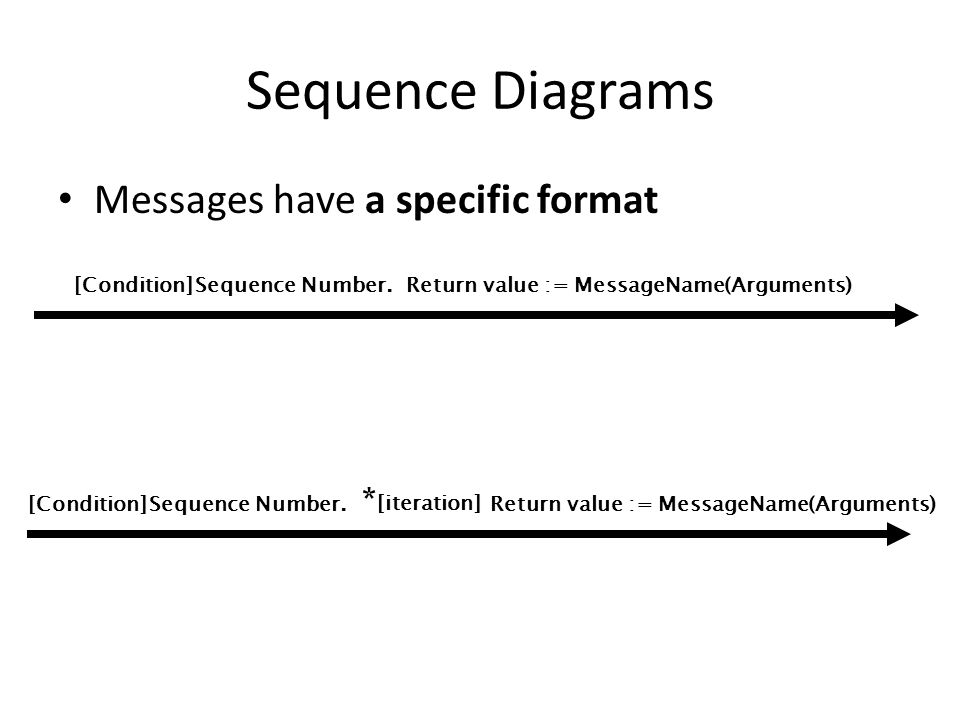 Sequence diagrams chapter 5 sommerville sequence diagrams sequence 13 sequence diagrams messages have a specific format conditionsequence numberturn value messagenamearguments conditionsequence number ccuart Images