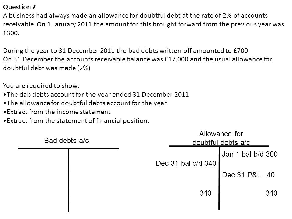 Bad debts  Explanation If a business finds it impossible to