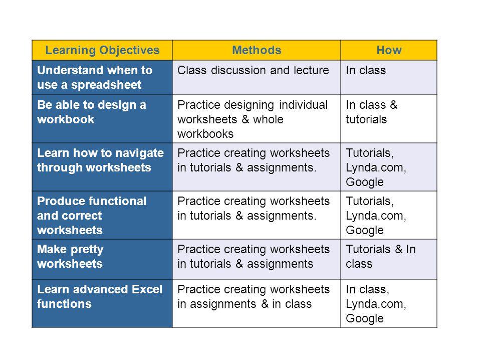 Class Agenda – 10/24/2013 Recap Access part of the class