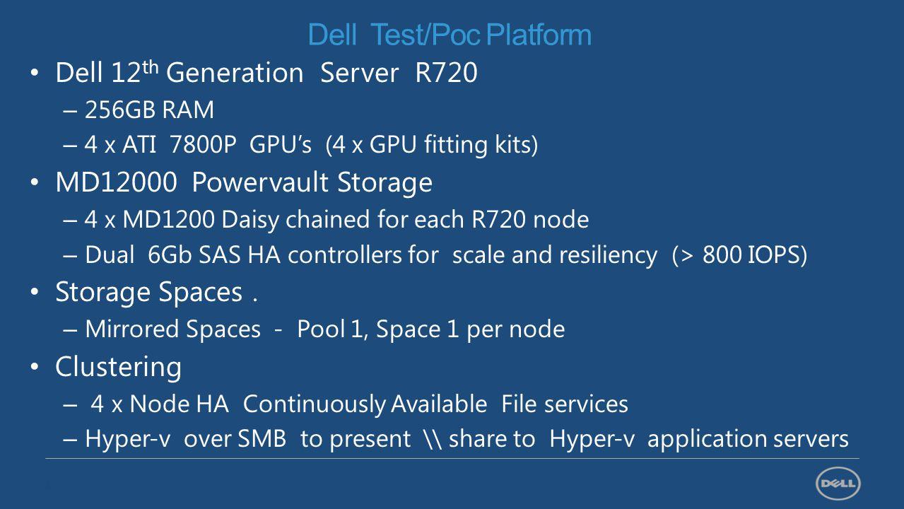 WSV210 Dell Windows Server 2012 Greenfield Data Design: Hosted