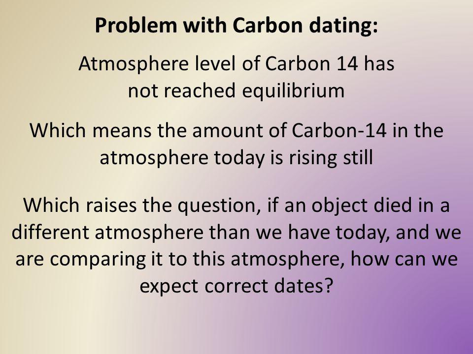 problemer med carbon dating
