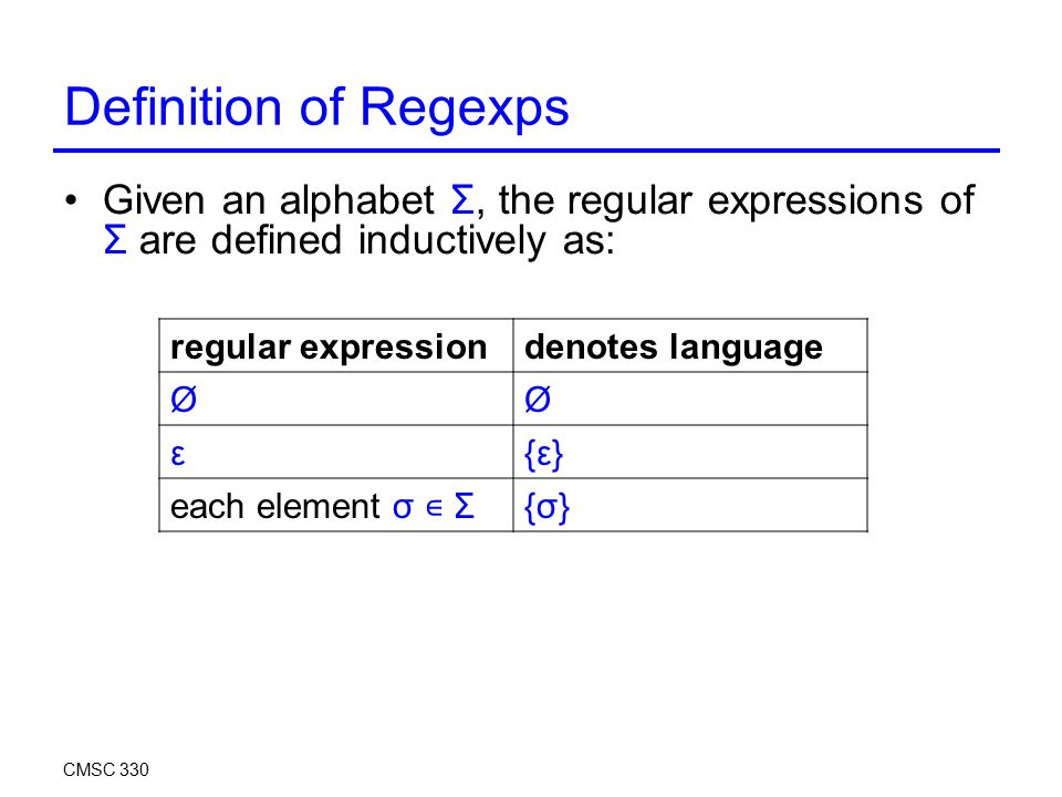 Definition of Regexps Given an alphabet Σ, the regular expressions of Σ are defined inductively as: CMSC 330 regular expressiondenotes language ØØ ε{ε} each element σ ∊ Σ {σ}