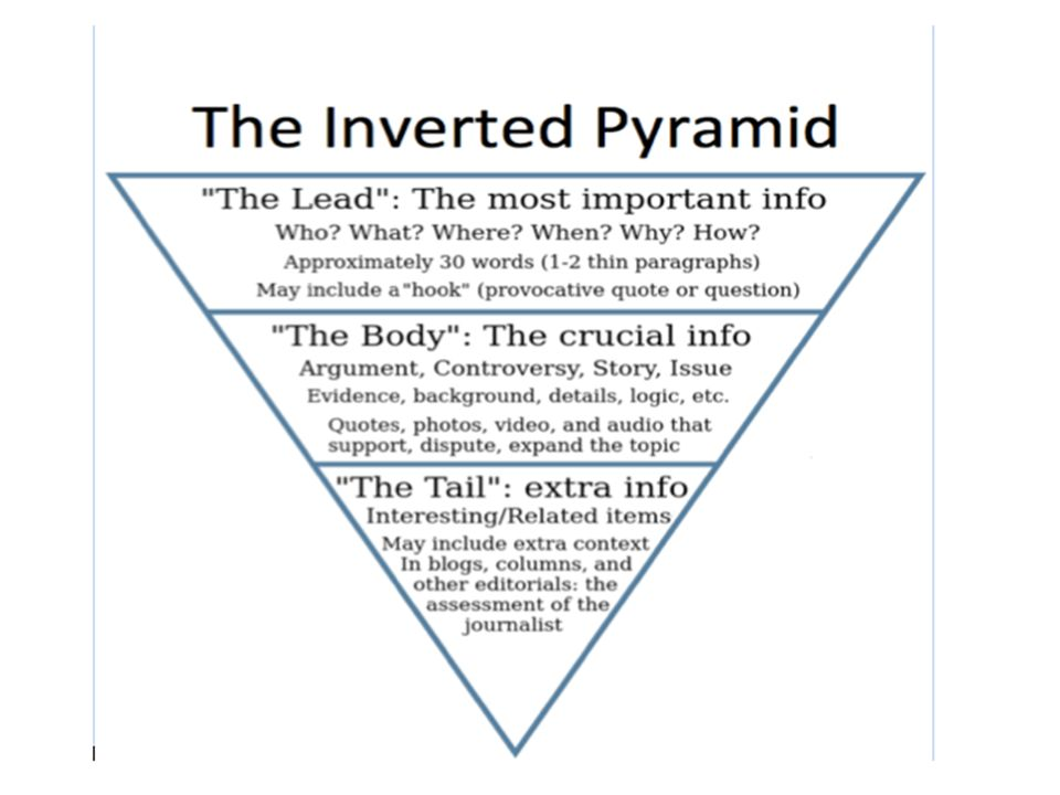 Inverted Pyramid Journalism: How to Write News Articles - ppt video